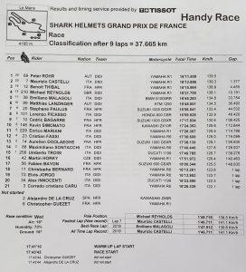 Classifica International Bridgestone Handy Race LeMans 2019